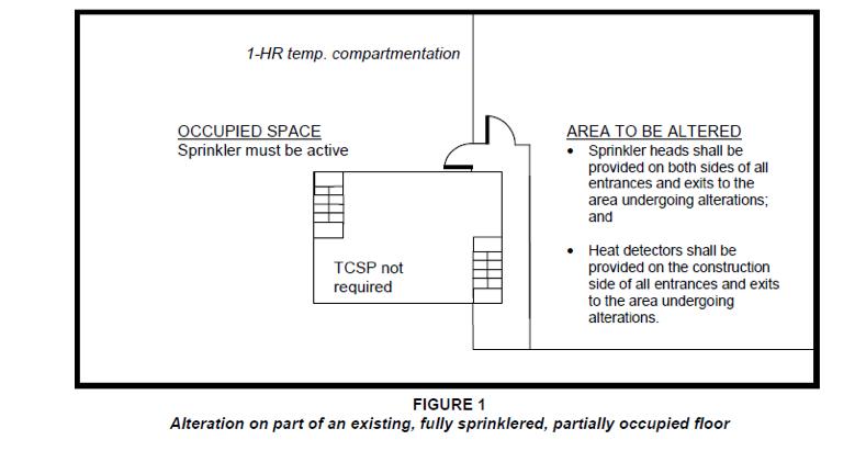 Figure1-Sprinklers.png